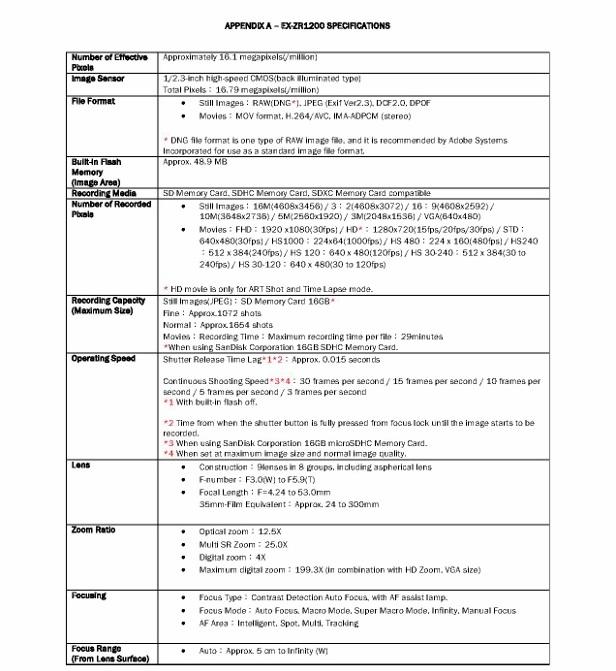 PRESS RELEASE - EX-ZR1200_Final_3 (618x800)