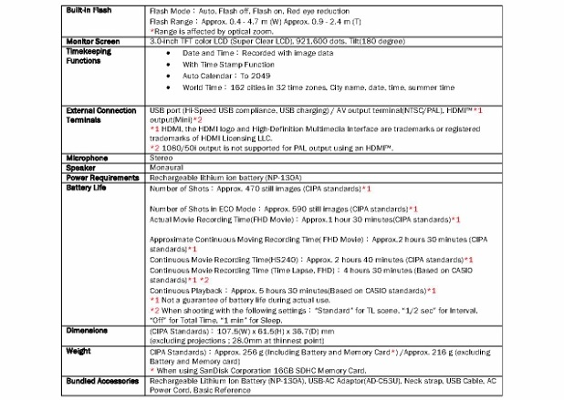 PRESS RELEASE - EX-ZR1200_Final_5 (618x800)