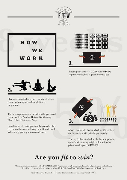 FTW_How it Works (424x600)