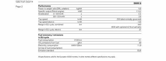 bmw i8 specs (2) (566x800)