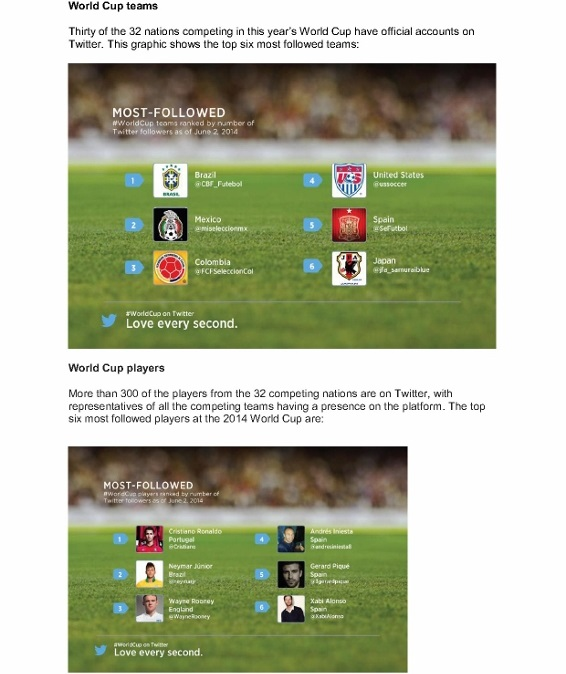 MEDIA ALERT - Follow the World Cup action from Singapore on Twitter_2 (566x800)
