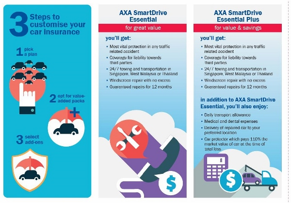 "MEDIA RELEASE - AXA Redefines Car Insurance in Singapore with customisable ""SmartDrive""_2 (600x418)"