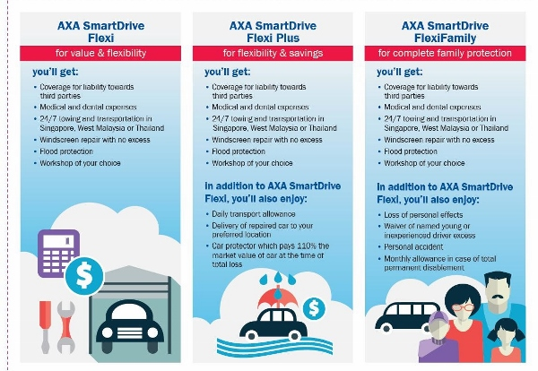 "MEDIA RELEASE - AXA Redefines Car Insurance in Singapore with customisable ""SmartDrive""_3 (600x414)"