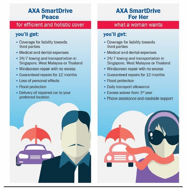 "MEDIA RELEASE - AXA Redefines Car Insurance in Singapore with customisable ""SmartDrive""_4 (598x600)"