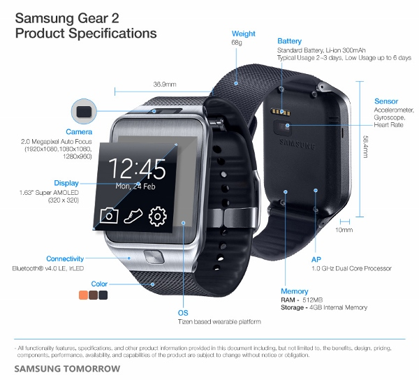 Samsung-Gear-2-Specifications (600x544)