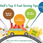Shell FuelSave Blogger Challenge 2014: Busting fuel-saving myths