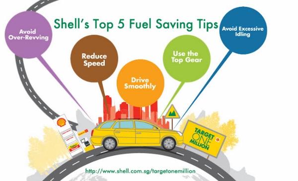 Top Gas Saving Cars