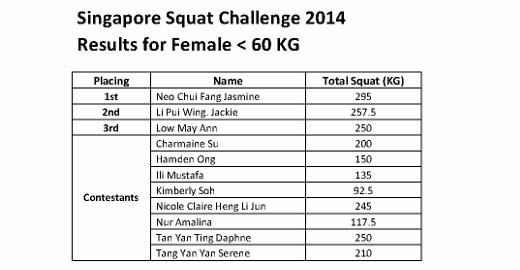 Singapore Squat Challenge 2014 - Final_1 (618x800)