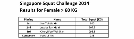 Singapore Squat Challenge 2014 - Final_2 (618x800)