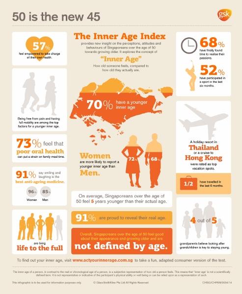 infographic-v2-3 (493x600)