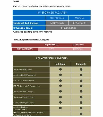 [Fact Sheet] KF1 Karting Circuit Fact Sheet _6 (424x600)