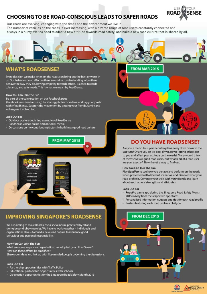 2. RoadSense Overview Factsheet