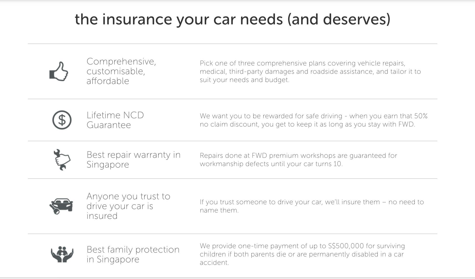 Car Insurance Copy Blog Otomotif Keren